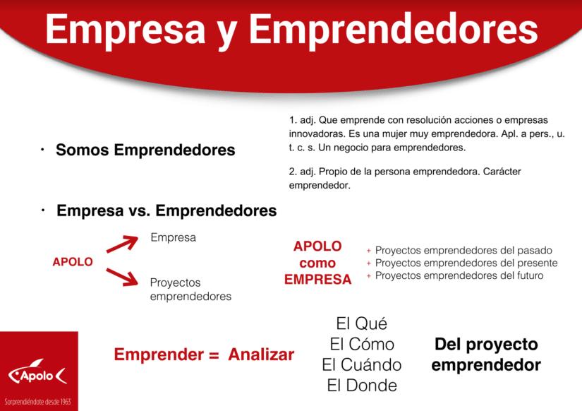 Empresa y emprendedores